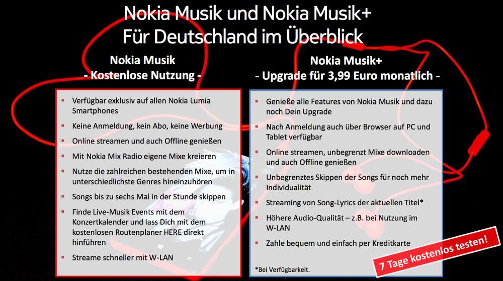 Nokia Music Vergleich